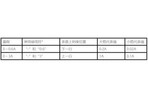 九年级物理电流和电路知