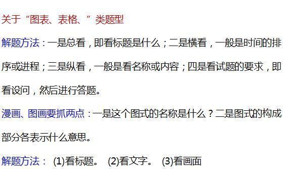 """""""3年政治,就考6道题!""""初中老师一语惊人"""