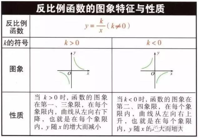 初中数学拖后腿?必考公式+4个独家秘诀,就是让孩子期末考满分