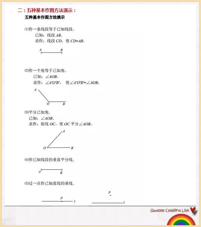 数学老师:逆袭初中数学几何,吃透这份资料,考试绝不下120分