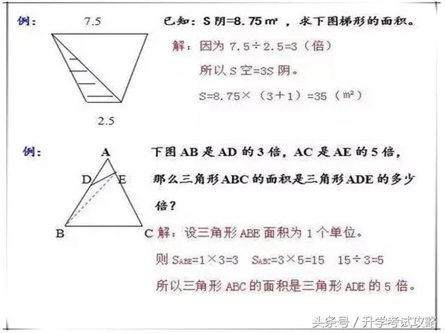 初中数学几何图形十大解法,分分钟破解几何难题!初中生必须掌握