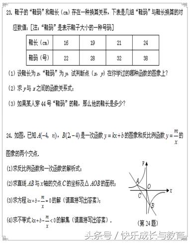 28道初中数学函数及其图像检测题,每道都是经典!(内含答案)