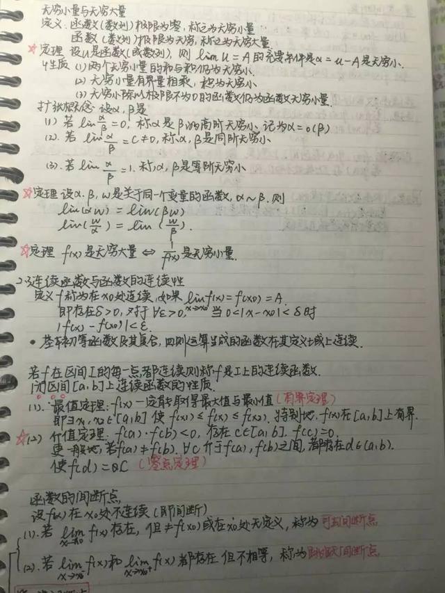 学霸笔记 | 一本在手,考试不愁!你的笔记属于哪一类型?