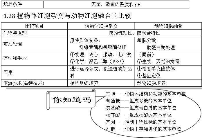 >> 中国近现代史知识结构图表  请问中国的近代,现代,当代是怎么划分