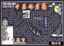 中秋节黑板报:中秋节发展