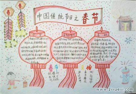 中国传统文化手抄报:中华文明演化