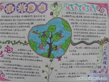 保护环境手抄报 中国生态文明排名靠前