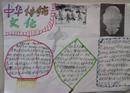 中国传统文化手抄报:中华传统文化手抄报