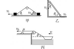高考物理经典六大常考题