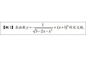 高考数学干货丨最容易出