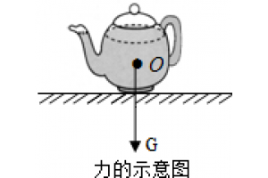 【中考物理】力学知识汇
