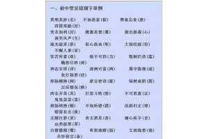 2019年中考语文易错词、