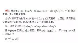 """高中数学""""函数""""必考知"""